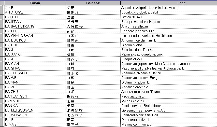 Cross reference of Chinese and Latin botanical names, page 1 ...